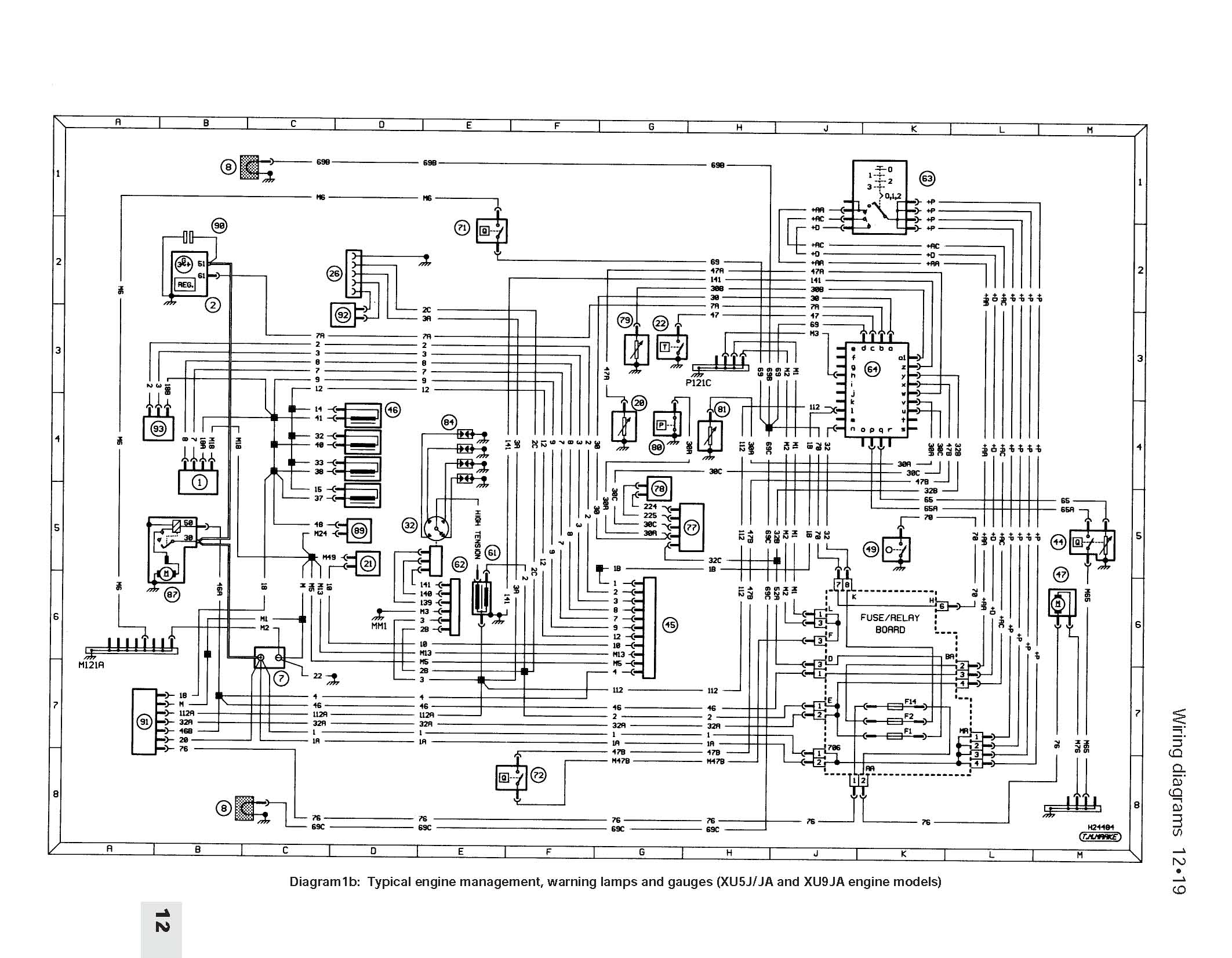 peugeot 106 wiring diagram electrical system circuit images image peugeot gti wiring diagram need